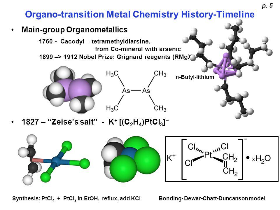 Organo-transition Metal Chemistry History-Timeline