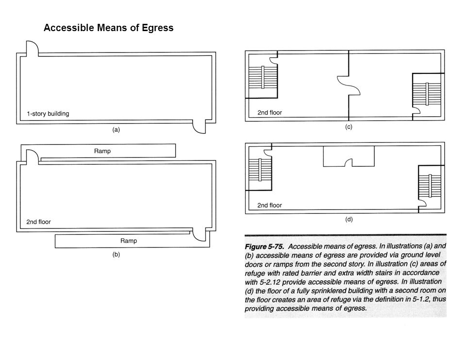 Accessible Means of Egress
