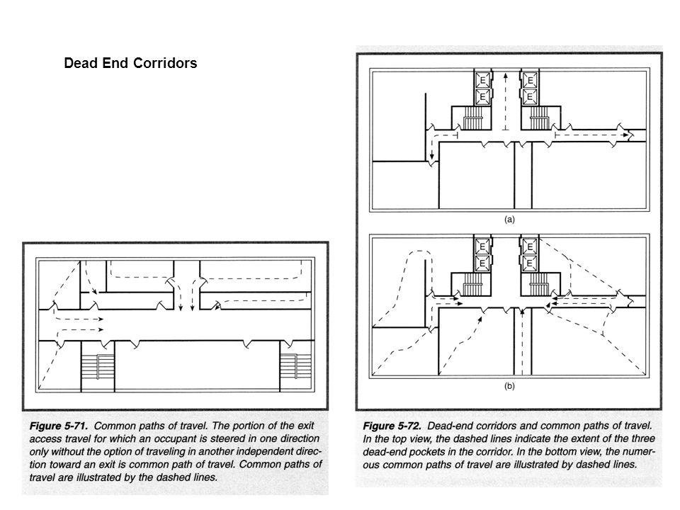 Dead End Corridors