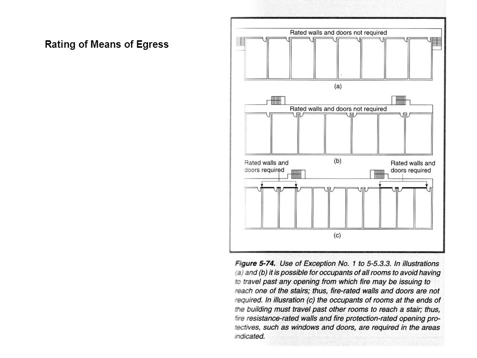 Rating of Means of Egress