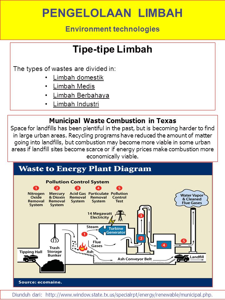 Environment technologies Municipal Waste Combustion in Texas