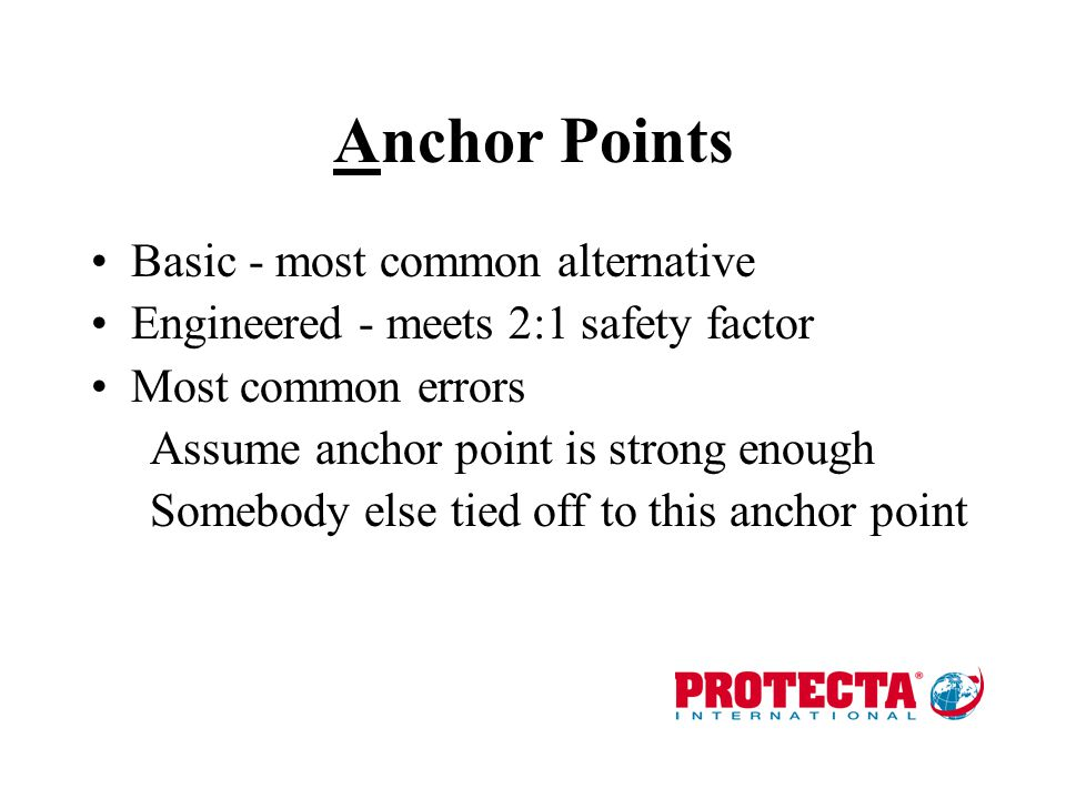 Anchor Points Basic - most common alternative