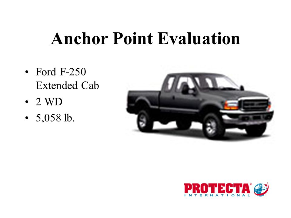 Anchor Point Evaluation