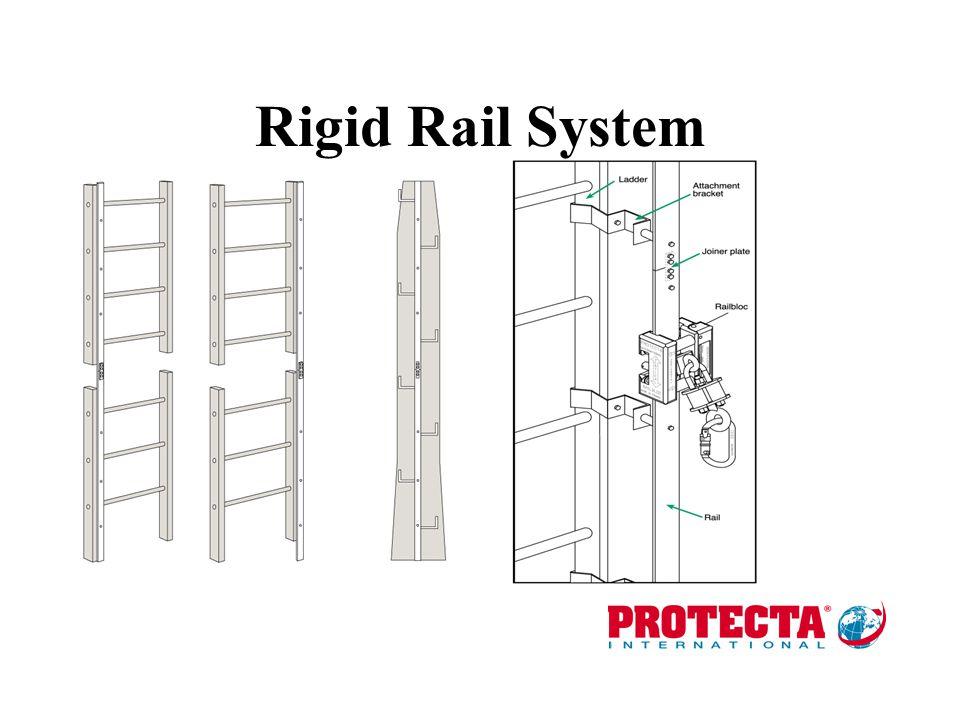 Rigid Rail System