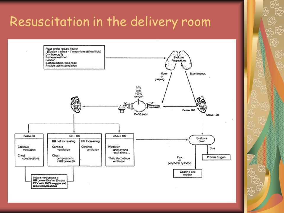 Resuscitation in the delivery room