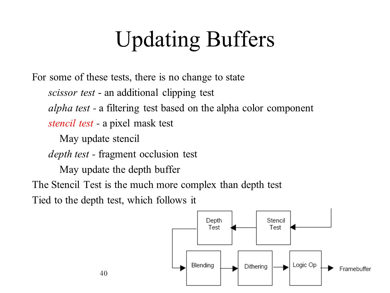 Updating Buffers