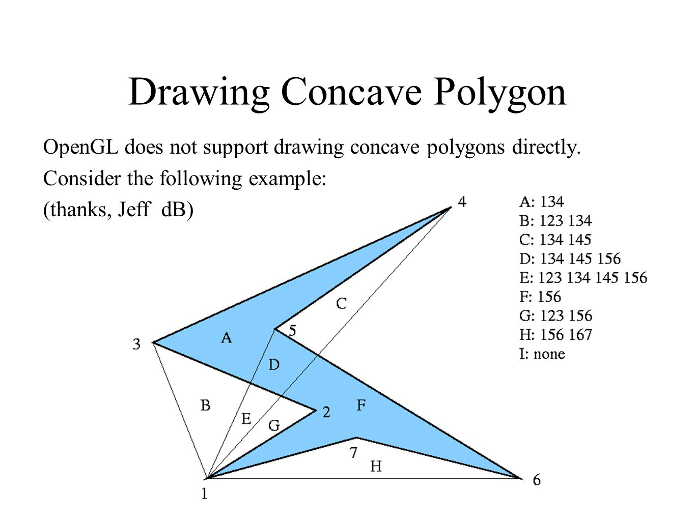 Drawing Concave Polygon