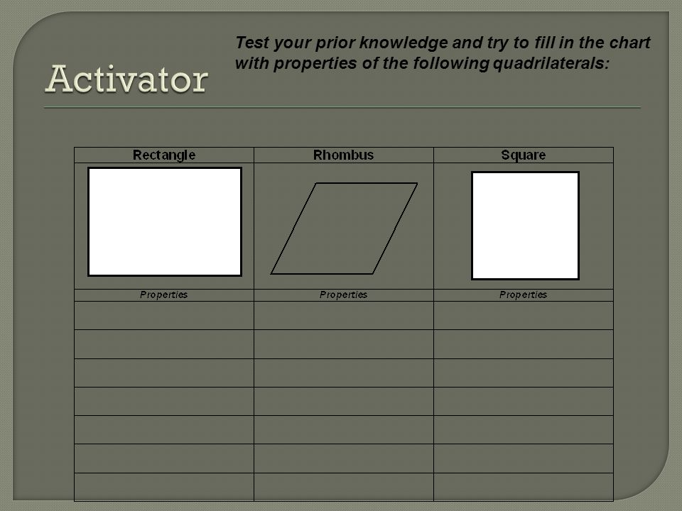 Activator Test your prior knowledge and try to fill in the chart with properties of the following quadrilaterals: