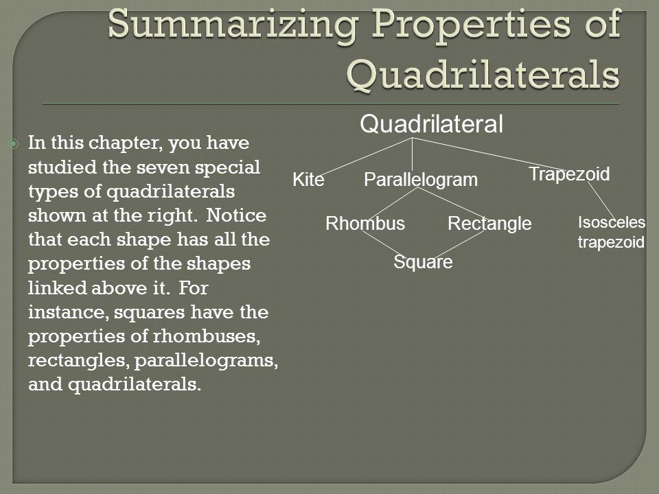 Summarizing Properties of Quadrilaterals