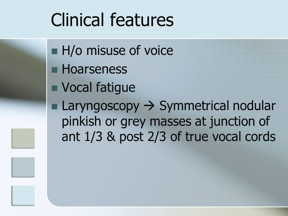 Clinical features H/o misuse of voice Hoarseness Vocal fatigue