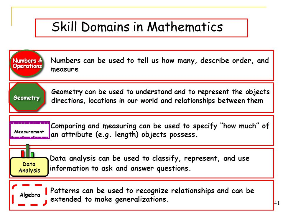 Skill Domains in Mathematics