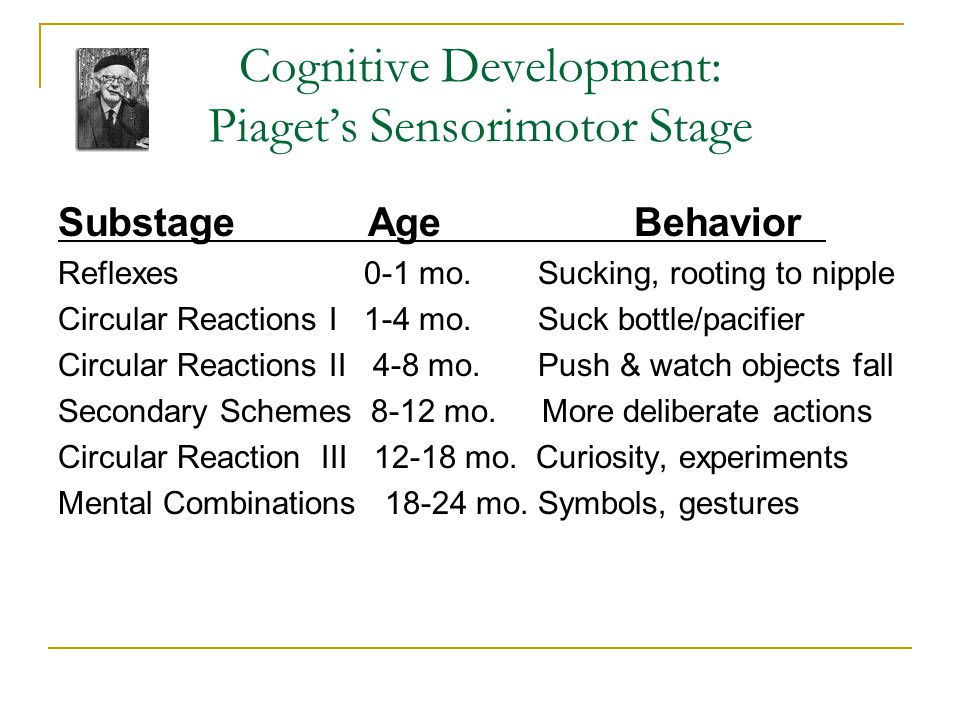 Cognitive Development: Piaget's Sensorimotor Stage