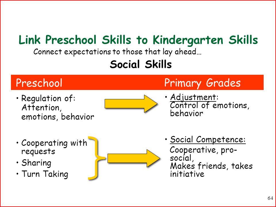 Link Preschool Skills to Kindergarten Skills