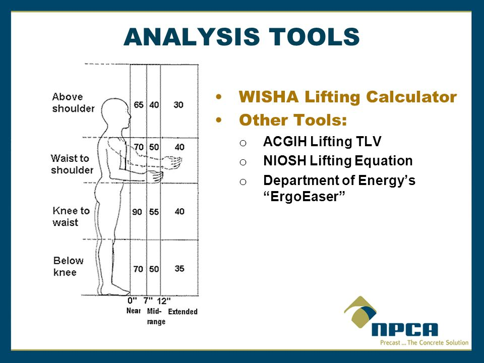 ANALYSIS TOOLS WISHA Lifting Calculator Other Tools: ACGIH Lifting TLV