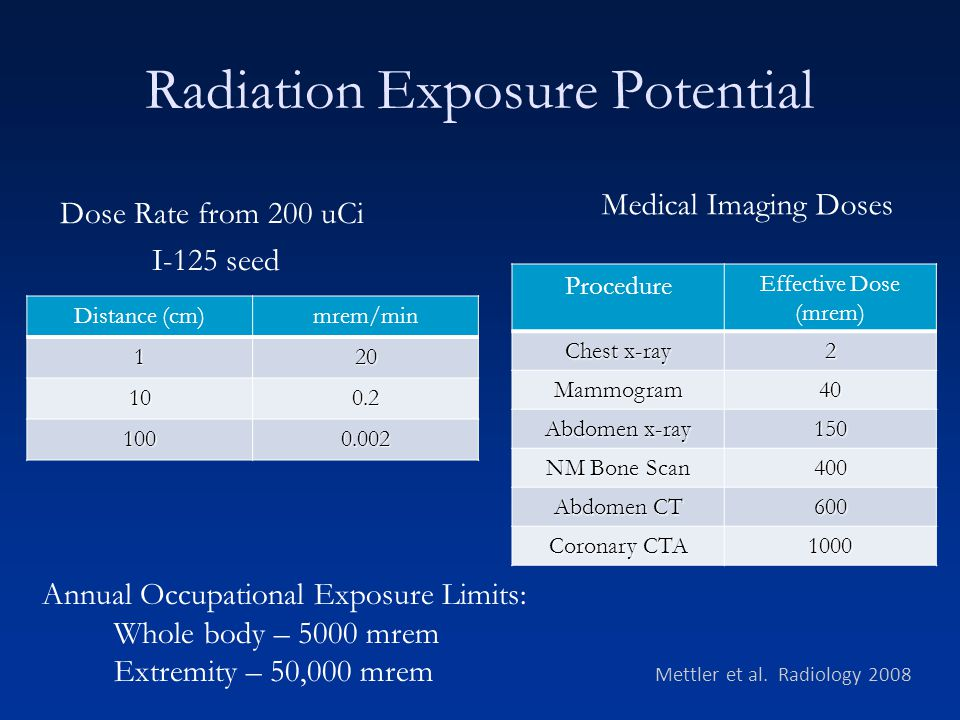 Radiation Exposure Potential