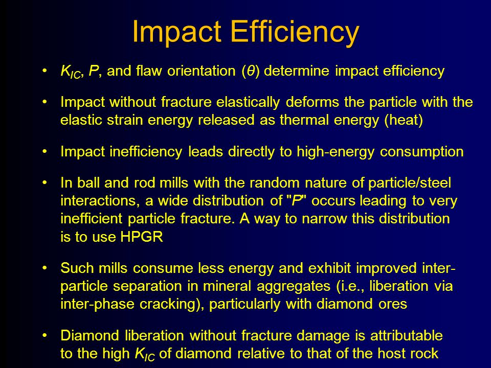 Impact Efficiency KIC, P, and flaw orientation (θ) determine impact efficiency.