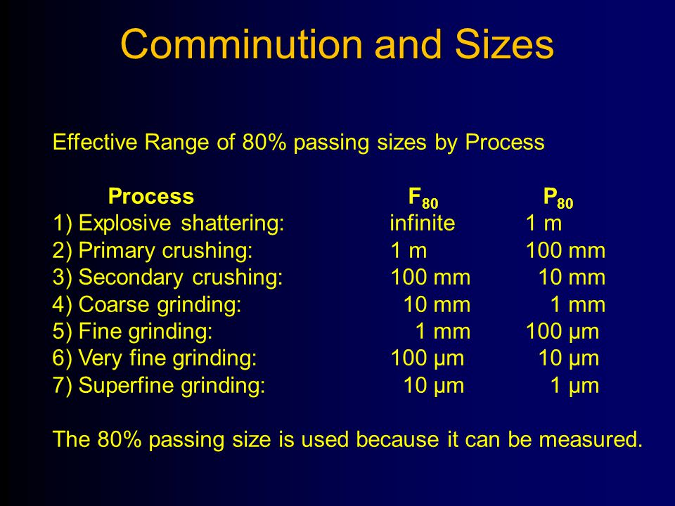 Comminution and Sizes Effective Range of 80% passing sizes by Process