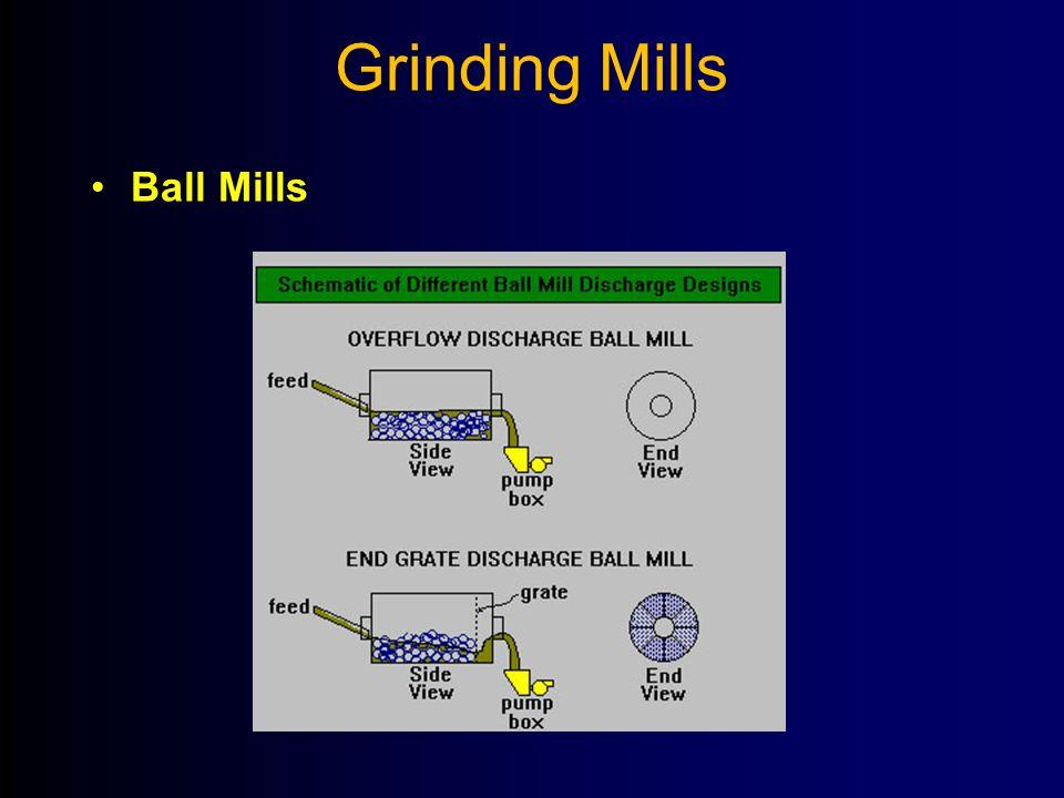 Grinding Mills Ball Mills