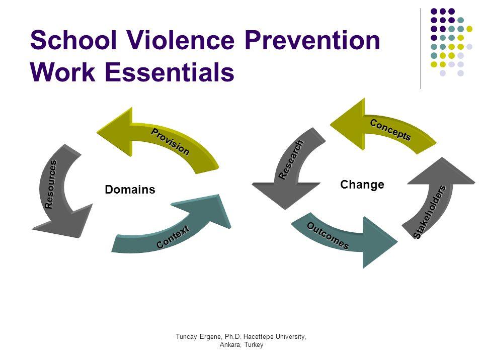 School Violence Prevention Work Essentials