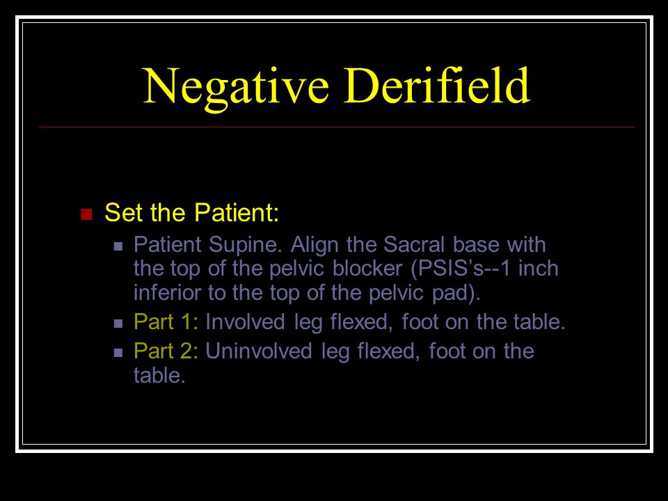 Negative Derifield Set the Patient: