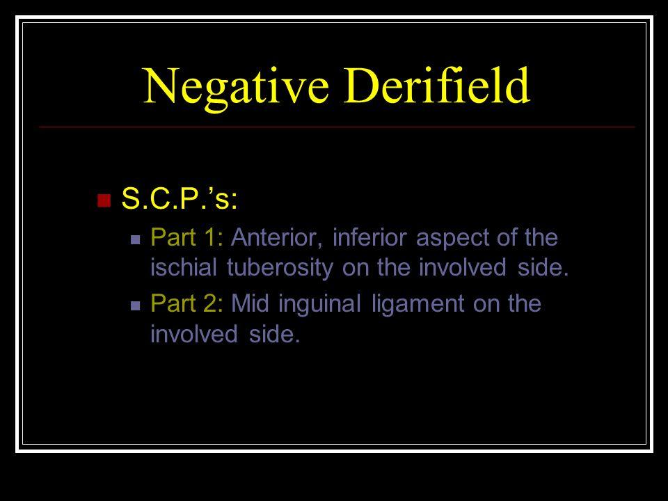 Negative Derifield S.C.P.'s: