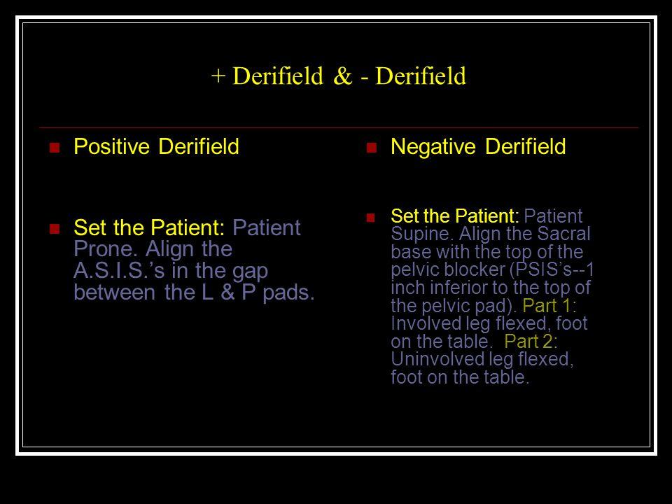+ Derifield & - Derifield