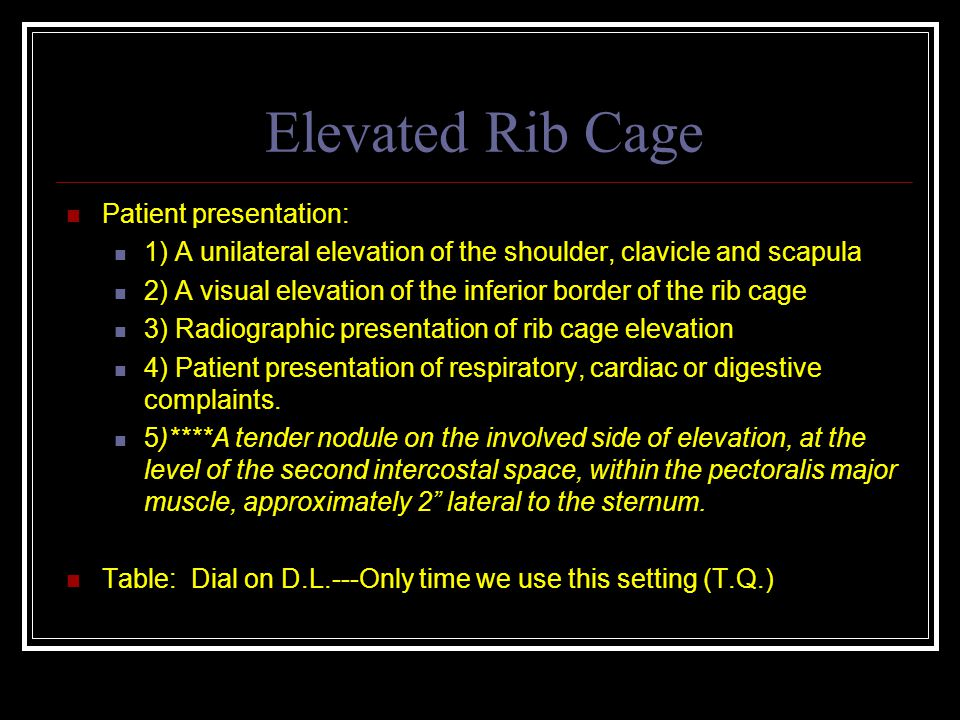 Elevated Rib Cage Patient presentation: