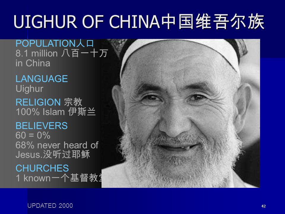 UIGHUR OF CHINA中国维吾尔族 POPULATION人口 8.1 million 八百一十万 in China