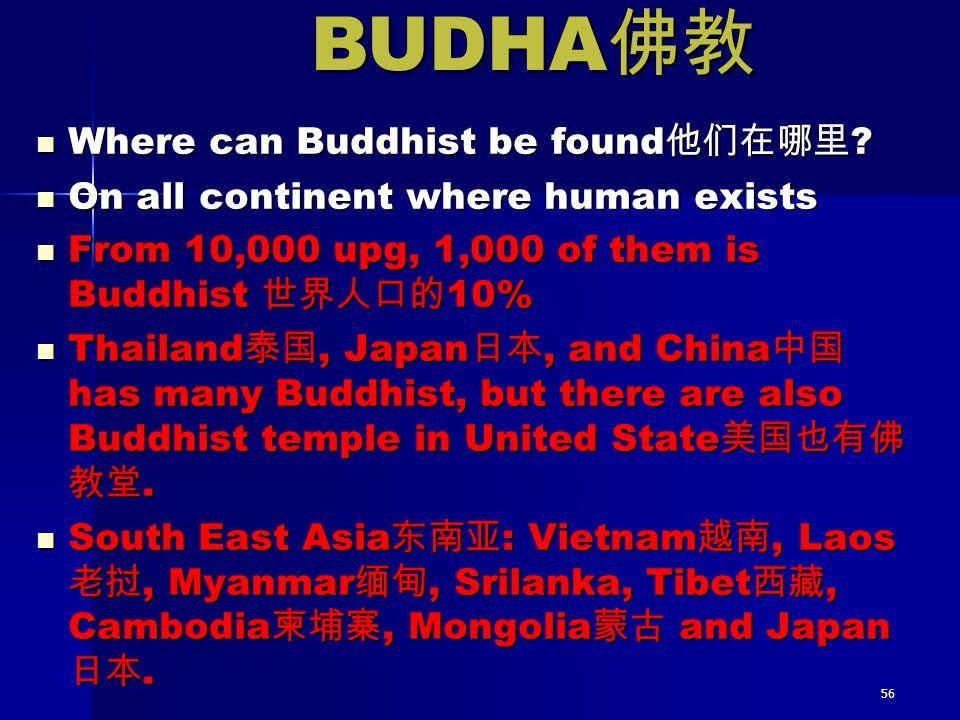 BUDHA佛教 Where can Buddhist be found他们在哪里
