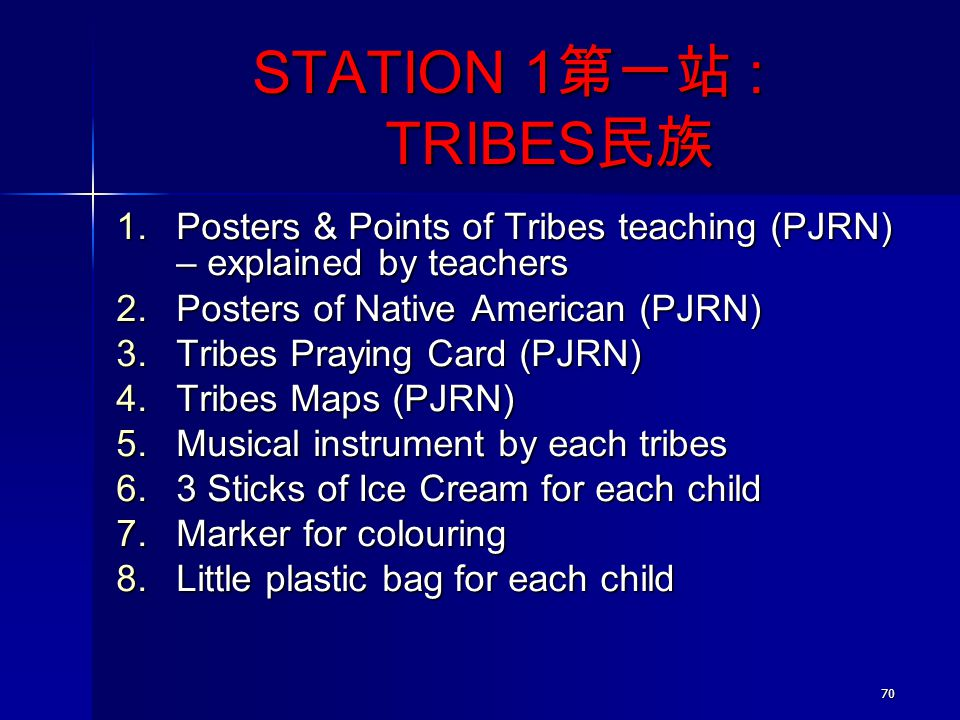 STATION 1第一站 : TRIBES民族 Posters & Points of Tribes teaching (PJRN) – explained by teachers. Posters of Native American (PJRN)