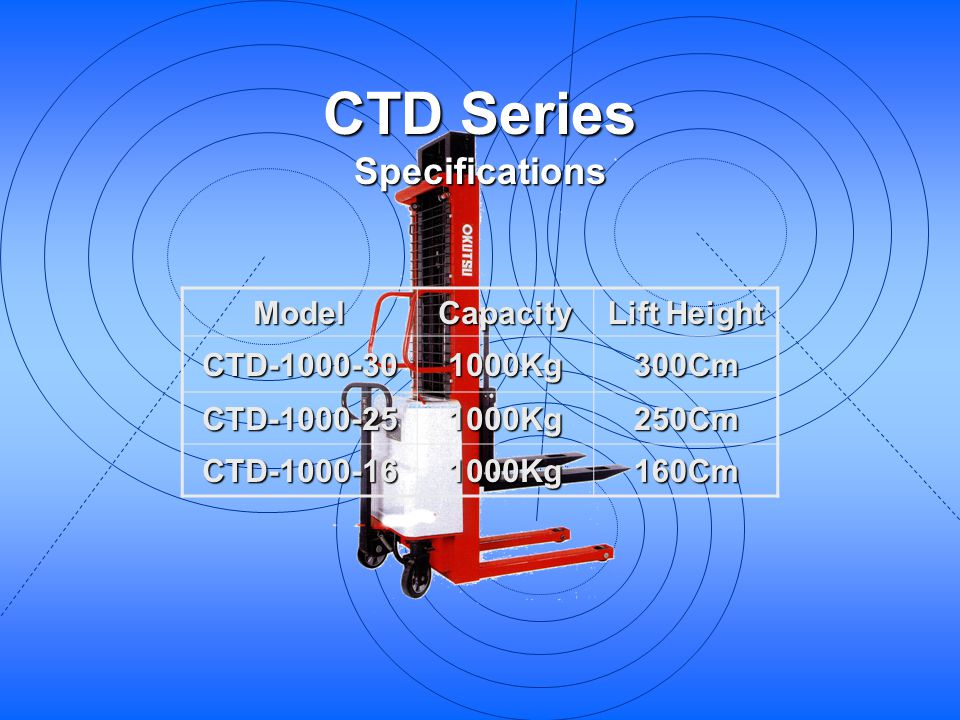 CTD Series Specifications Model Capacity Lift Height CTD-1000-30