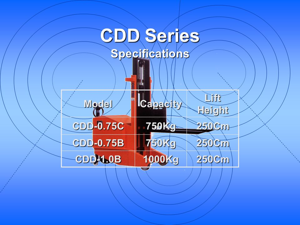 CDD Series Specifications Model Capacity Lift Height CDD-0.75C 750Kg