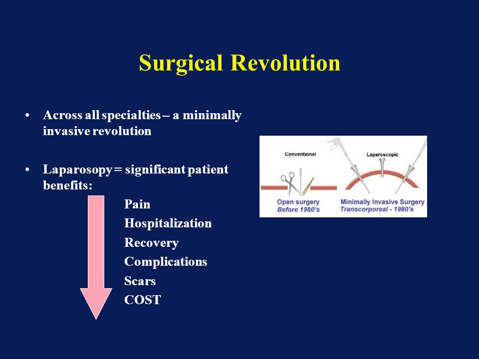 Surgical Revolution Across all specialties – a minimally invasive revolution. Laparosopy = significant patient benefits: