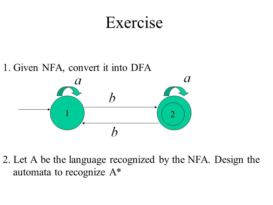 Exercise 1. Given NFA, convert it into DFA