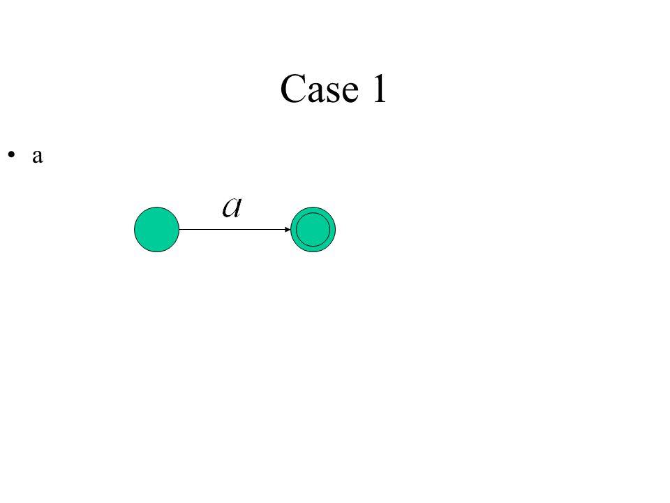 Case 1 a