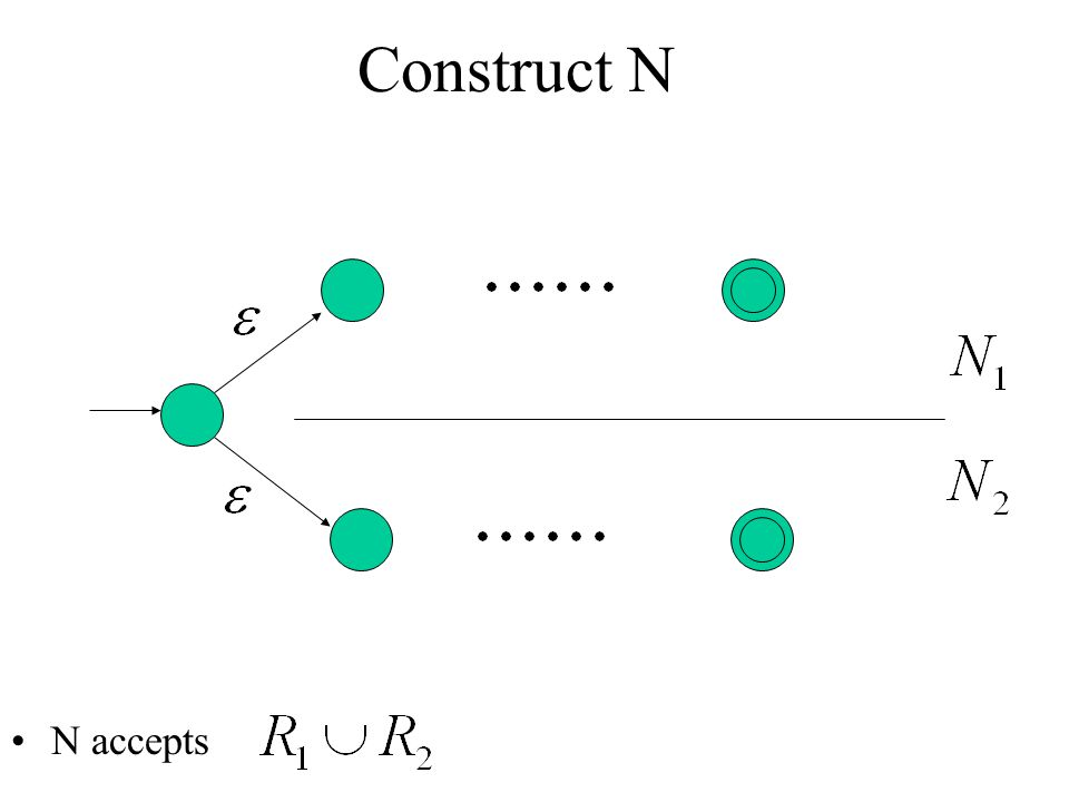 Construct N N accepts