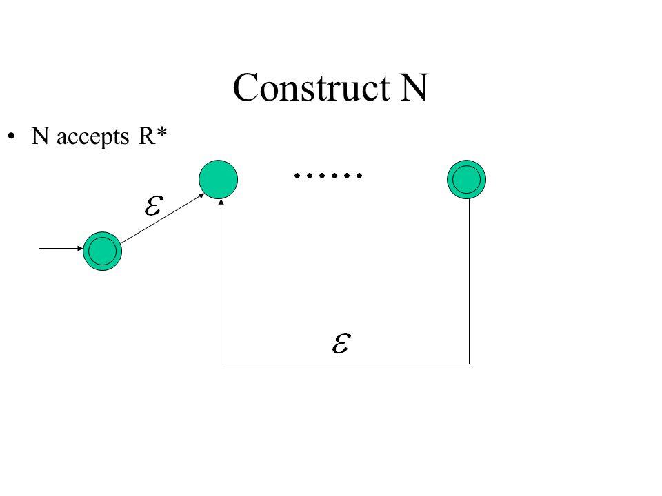 Construct N N accepts R*