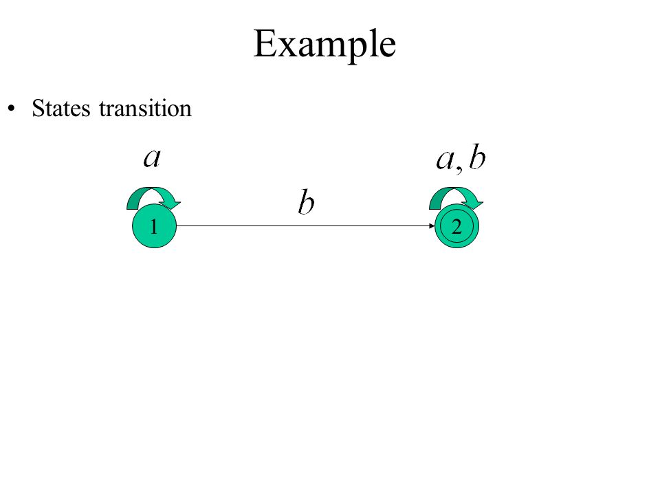 Example States transition 1 2