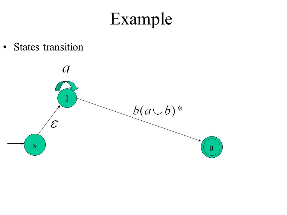 Example States transition 1 s a