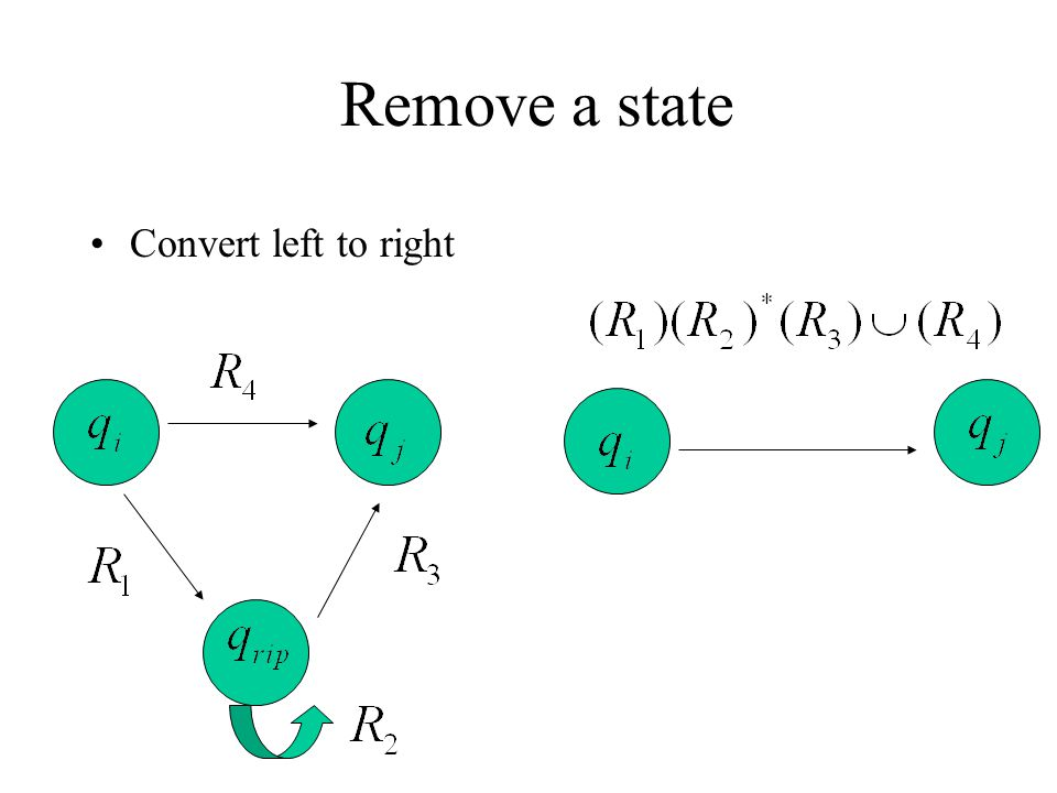 Remove a state Convert left to right