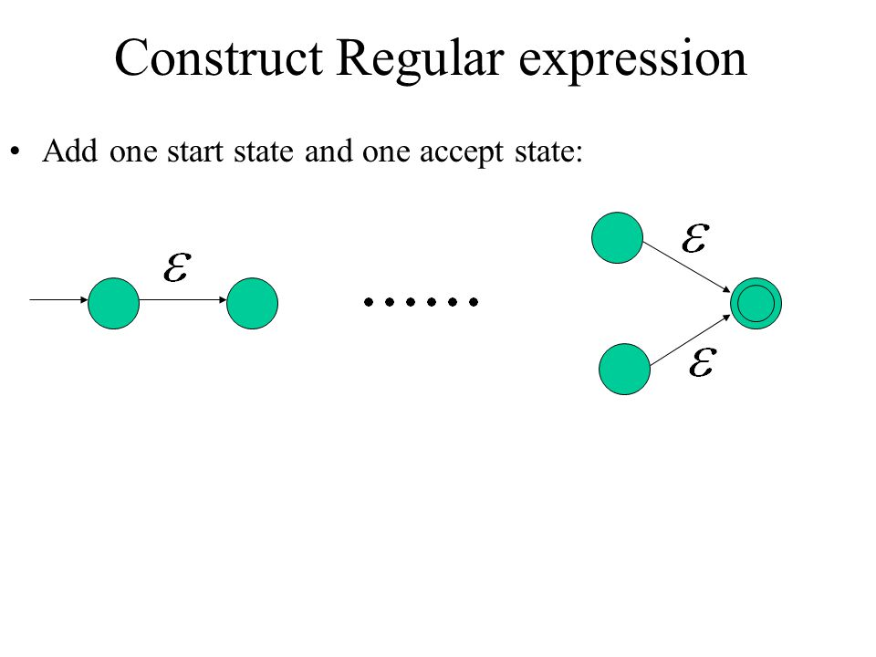 Construct Regular expression