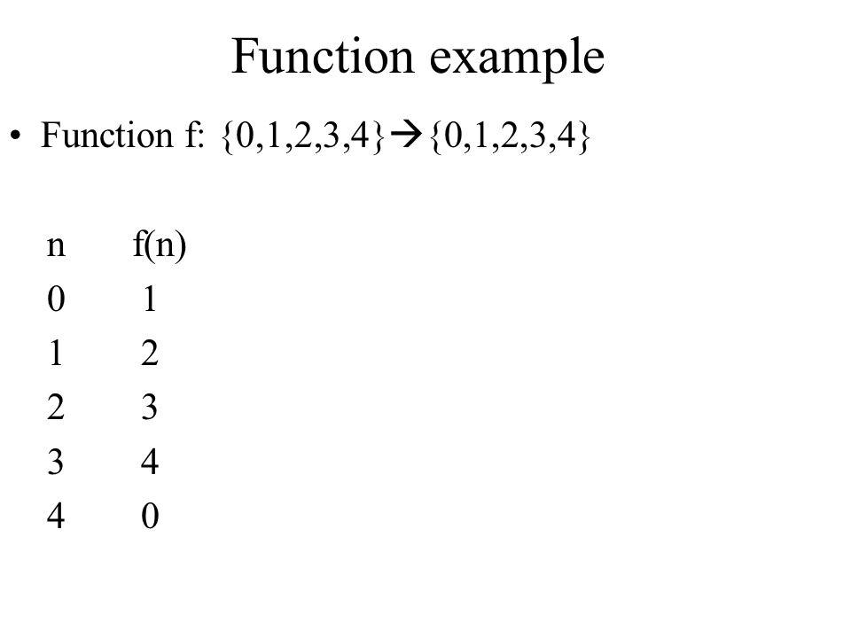 Function example Function f: {0,1,2,3,4}{0,1,2,3,4} n f(n) 0 1 1 2