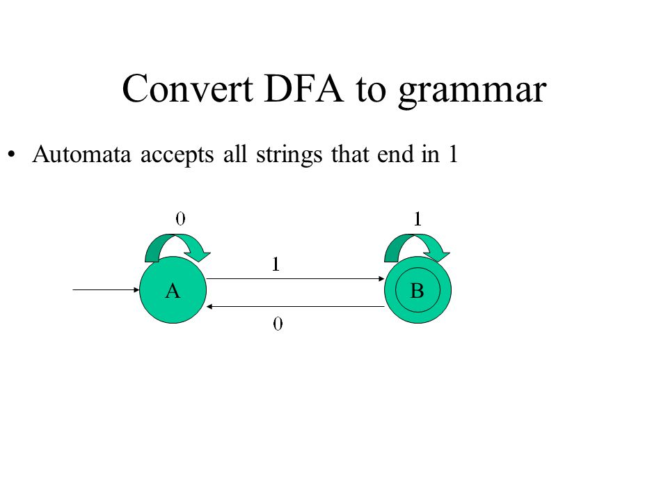 Convert DFA to grammar Automata accepts all strings that end in 1 A B