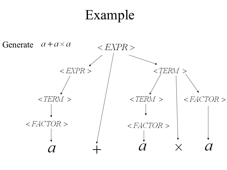 Example Generate