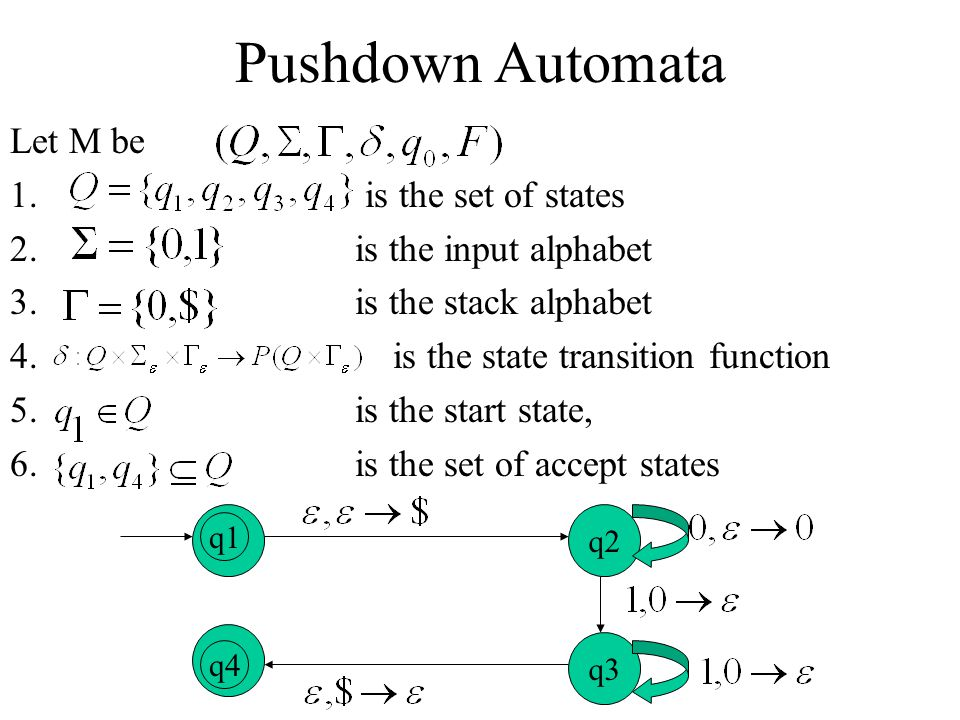 Pushdown Automata Let M be is the set of states is the input alphabet