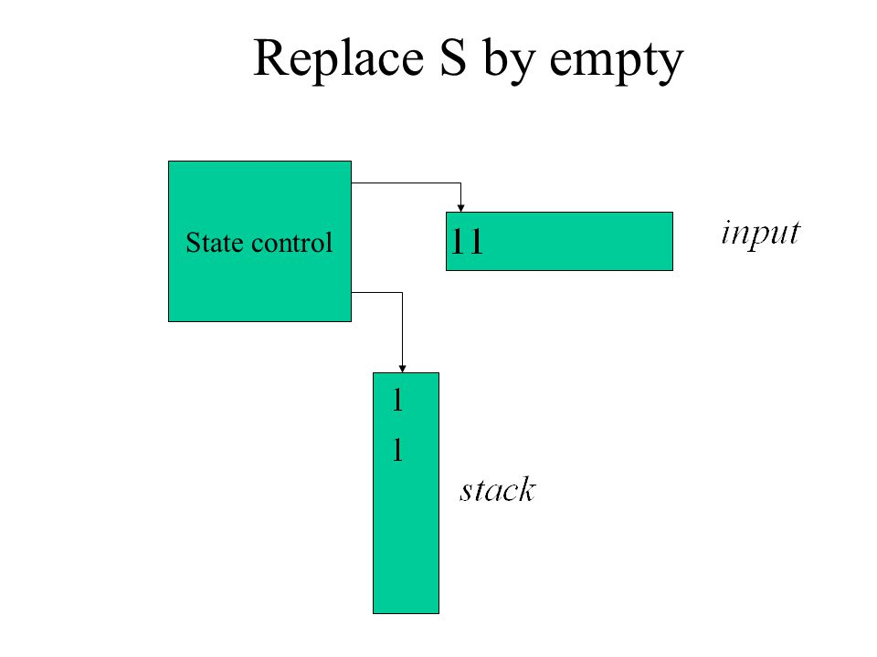 Replace S by empty State control