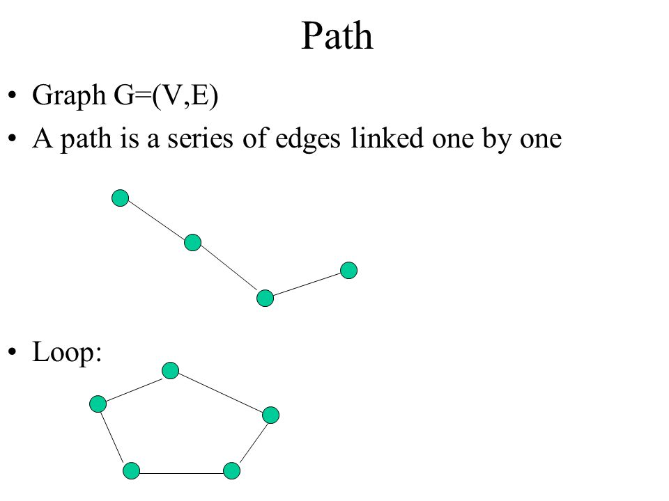 Path Graph G=(V,E) A path is a series of edges linked one by one Loop: