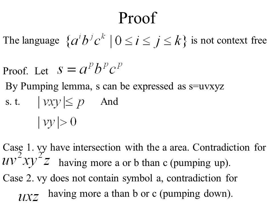 Proof The language is not context free Proof. Let