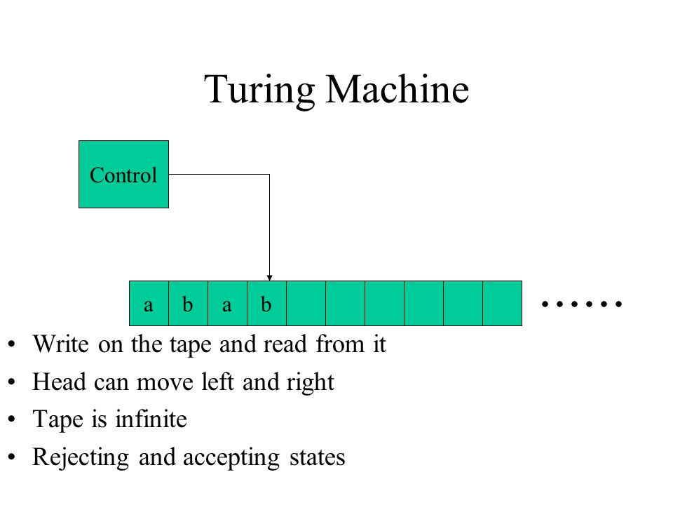 Turing Machine Write on the tape and read from it