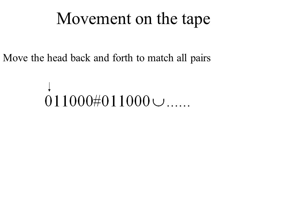 Movement on the tape Move the head back and forth to match all pairs